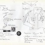 1996_Uniform_Handleiding